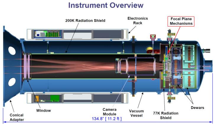 Instrument Overview fourstar infrared camera